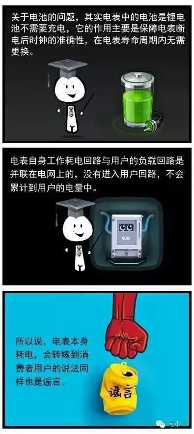 10张漫画解智能电表疑云