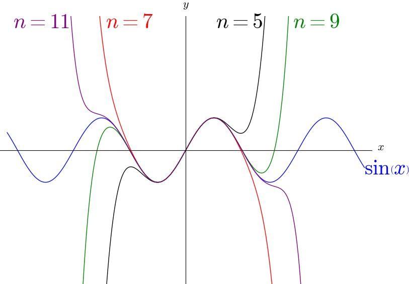 虚数i是真实存在的吗?