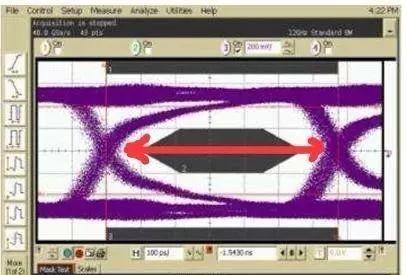 """只有睁大了""""眼睛"""",才能看清万千的世界 - 数字信号分析"""