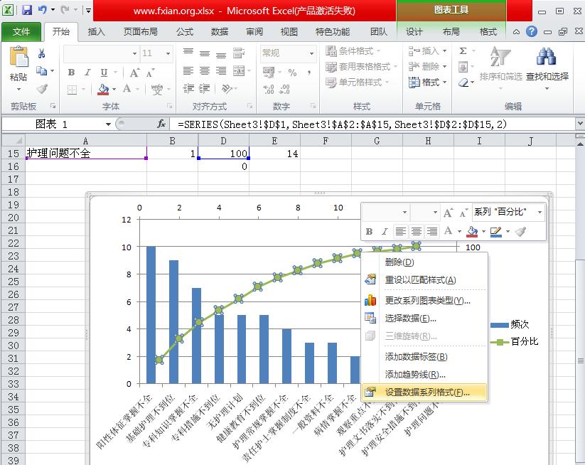 Excel 柏拉图的制作